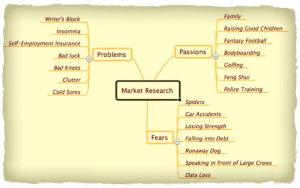 Research is key when it if you want to make affiliate marketing work.